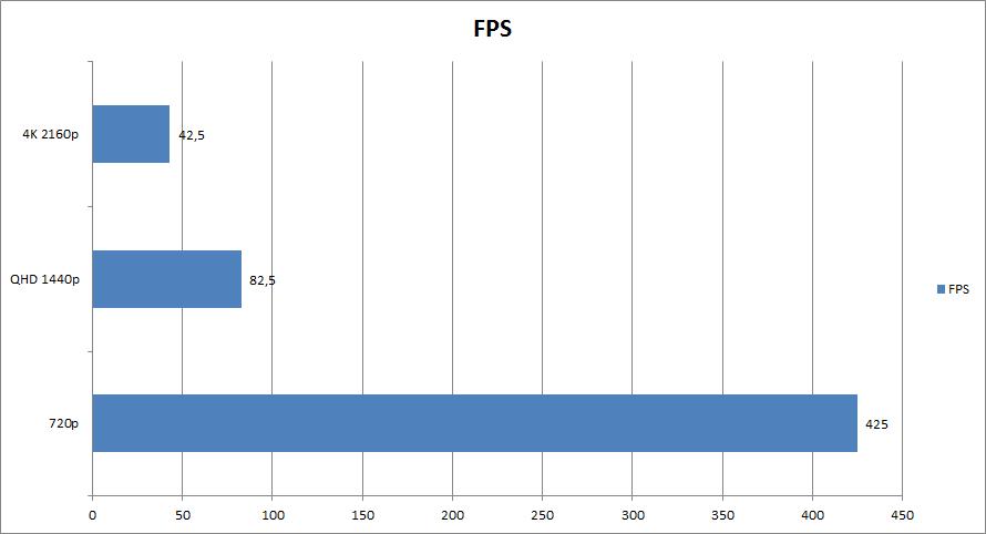 FPS 1