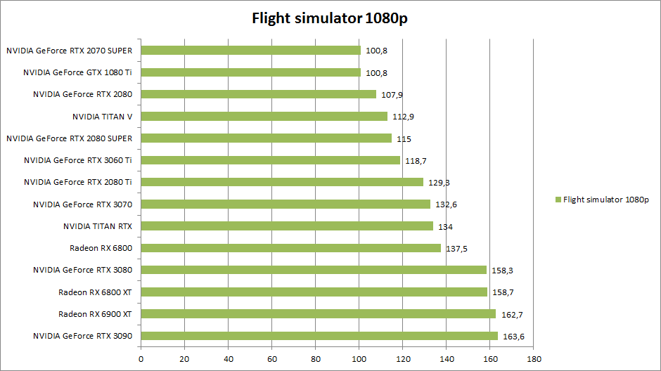 1080p 4