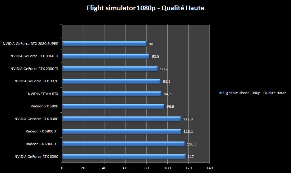 1080p Ultra