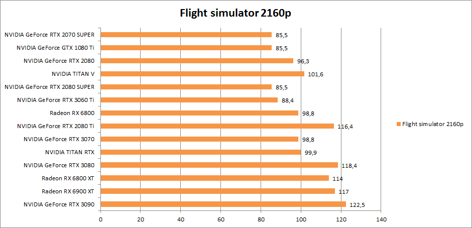 2160p 4