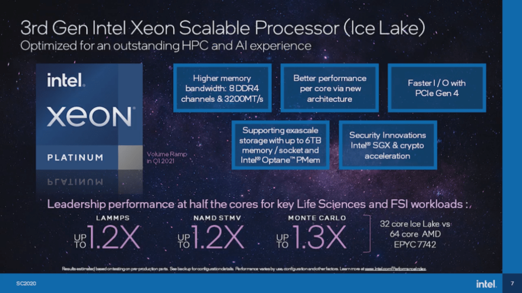 Intel Ice Lake SP Xeon 32 Core CPU vs AMD EPYC Rome 64 Core CPU 2 1030x579 1