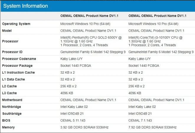 Informations sur la tablette surface Go 3